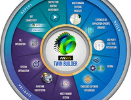 ANSYS | Industrial Internet of Things: il Digital Twin realizzato con Twin Builder