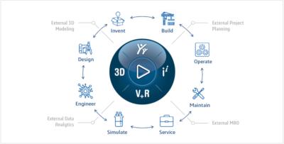 3DEXPERIENCE_SOLIDWORKS_Standard_Professional_Premium