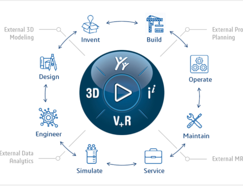Scopri la nuova offerta 3DEXPERIENCE® SOLIDWORKS | I nuovi pacchetti Standard, Professional e Premium