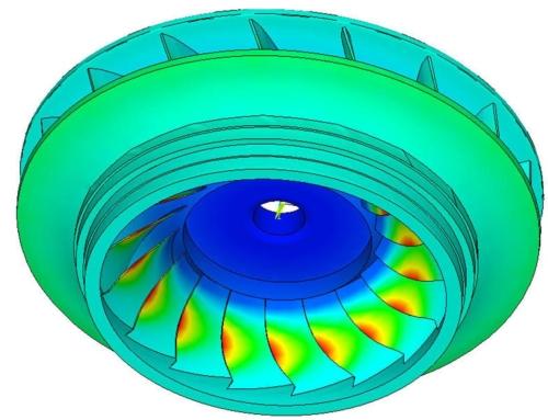 Come massimizzare il valore di ANSYS Mechanical attraverso l'High Performance Computing